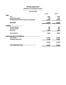sample balance sheet community foundation of grant county